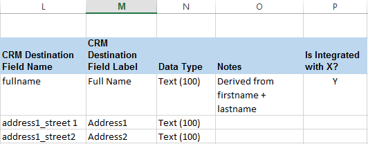 Microsoft Dynamics CRM Data Dictionary Example and Template Download ...