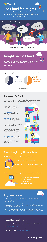 insight report app design awards pdf