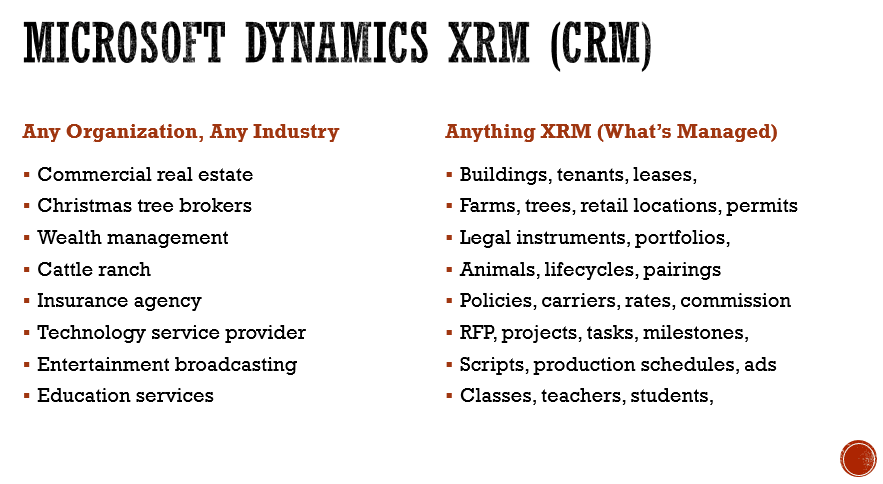 Microsoft Dynamics XRM list of sample industries