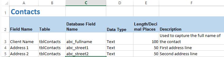 Microsoft Spreadsheet Template from www.encorebusiness.com