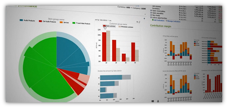 crm analysis on mtr Analytic crm: time management analytic crm will allow you to evaluate if one employee is under or overloaded with his workloadthis evaluation serves in panning management or for project meeting of success and fail analysis.