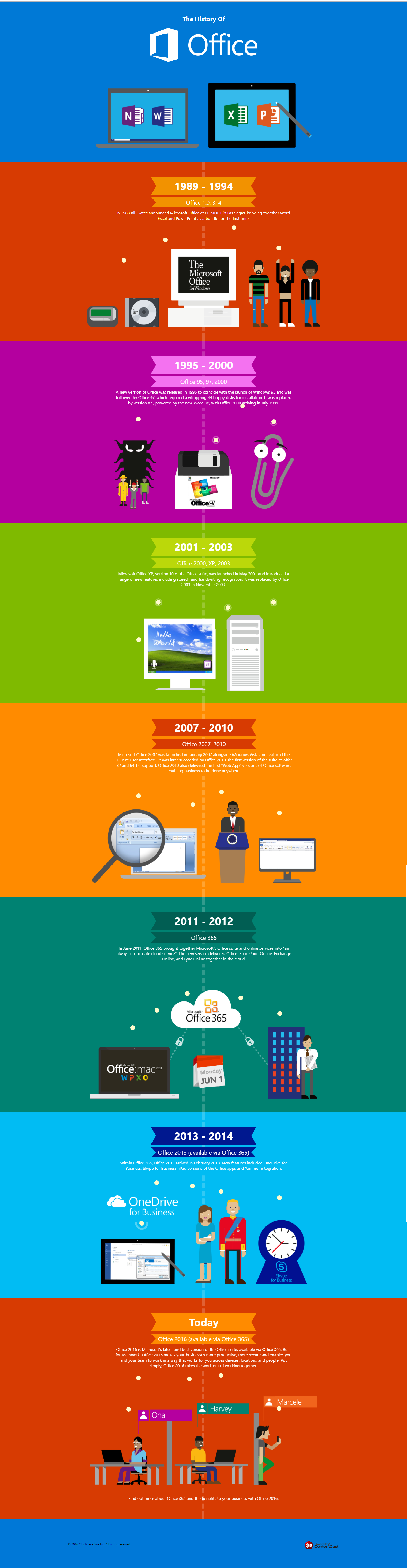 Infographic: The History of Microsoft Office | Encore