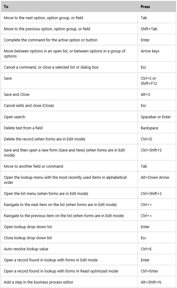 dynamics crm shortcuts