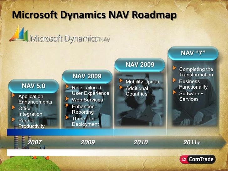 introducing-microsoft-dynamics-nav-11-728