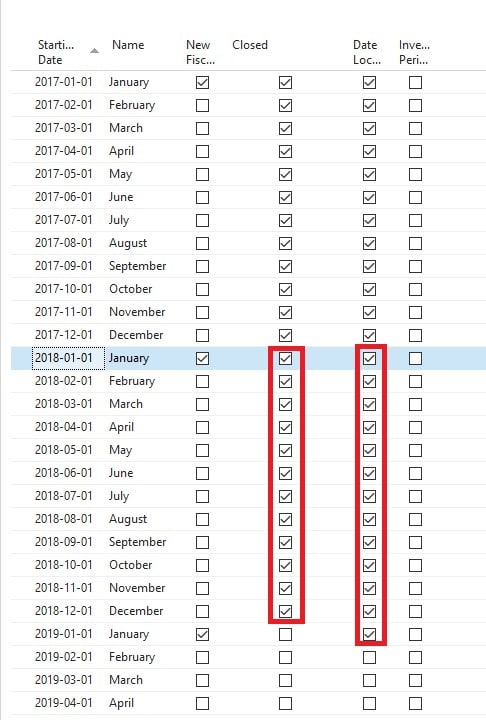 Year-end Process Dynamics NAV - Closed & Date Locked